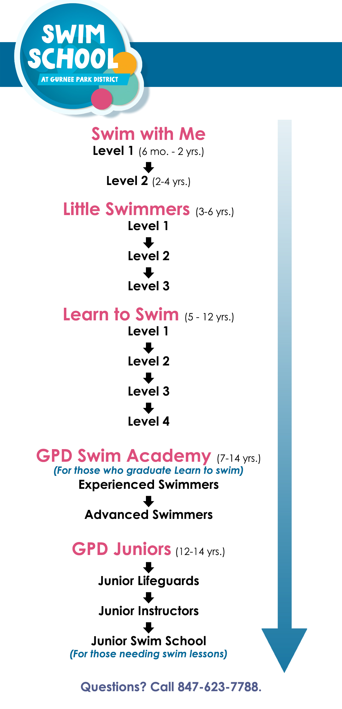 Swim lessons gurnee park district are you unable to attend one class click here to learn more 1betcityfo Image collections
