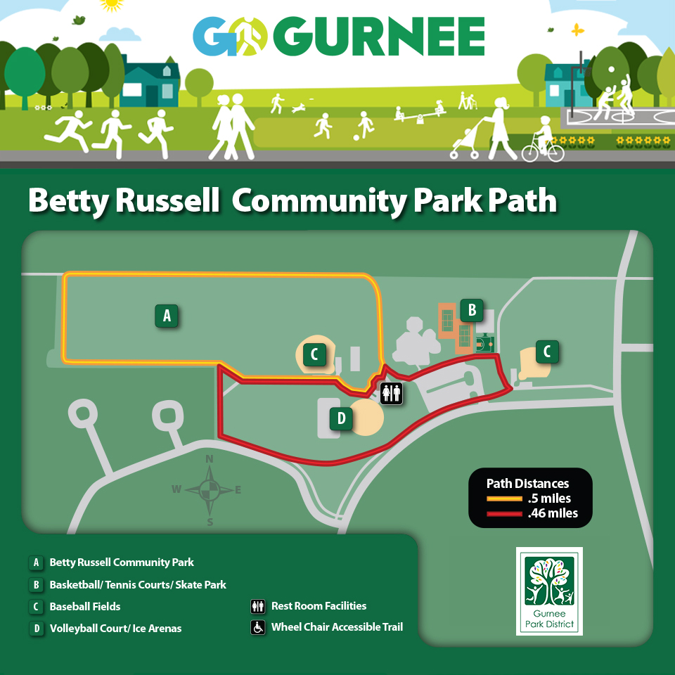 Betty Russell Park - GO Walking Map
