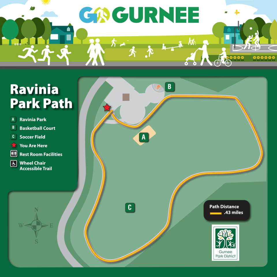 Ravinia Park - GO Walking Map